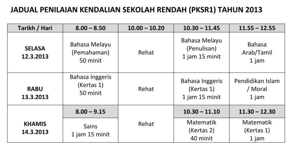 Jadual Penilaian Kendalian Sekolah Rendah PKSR1 Tahun 2013